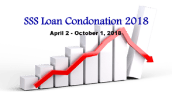 Step by step guide for sss loan application requirements and how to apply for sss loan condonation program 2018 lrp spiritdancerdesigns Image collections