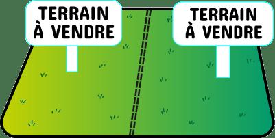Visuel montre l'illustration d'un terrain coupé en deux avec deux panneaux à vendre et un logo parcelliz sur chaque