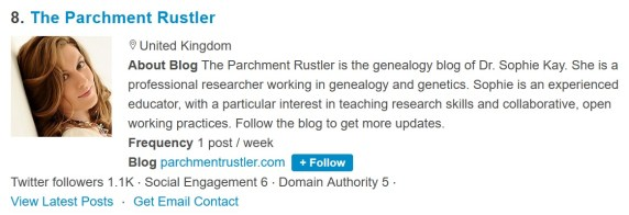 Extract from The Parchment Rustler's appearance on Feedspot, listing the blog as 8th best in the UK and providing a brief description of author Sophie Kay's work.