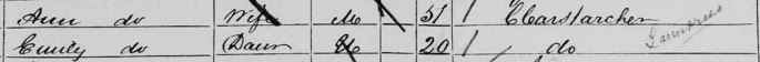Entry from the 1851 census - two women listed as Clearstarchers have been annotated to indicate Laundress
