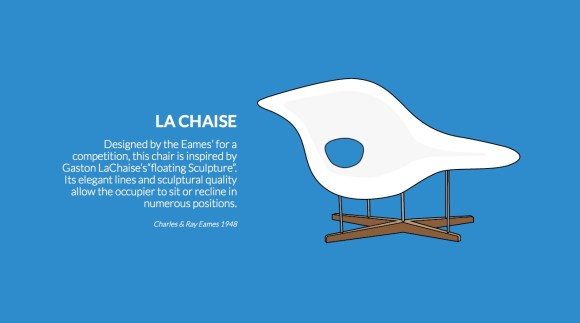 Mobilier iconique: La chaise Charles & Ray Eames 1948-50 - Crédit Photo Pinterest
