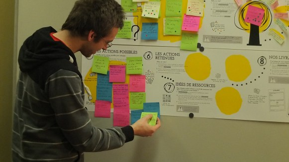 Notez une action par grand post-it