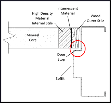 (12.7 mm) high the overlap of the door stop is reduced by