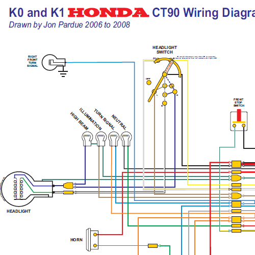 CT90 Full Color Wiring Diagram K0 To K1 Home Of The Pardue Brothers