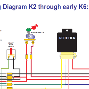 CT90 Full Color Wiring Diagram: K2 to early K6: All Systems  Home of the Pardue Brothers