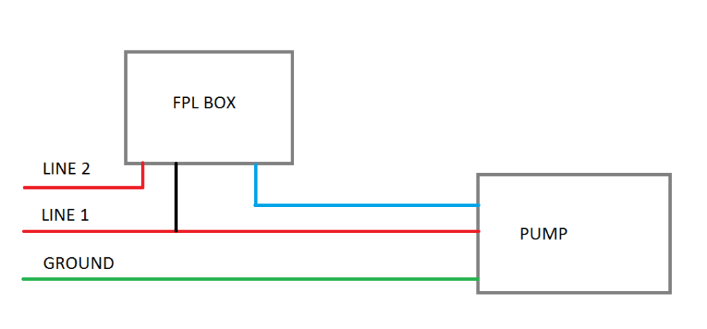 Fpl On Call Box Wiring Diagram For Water Heater from i0.wp.com