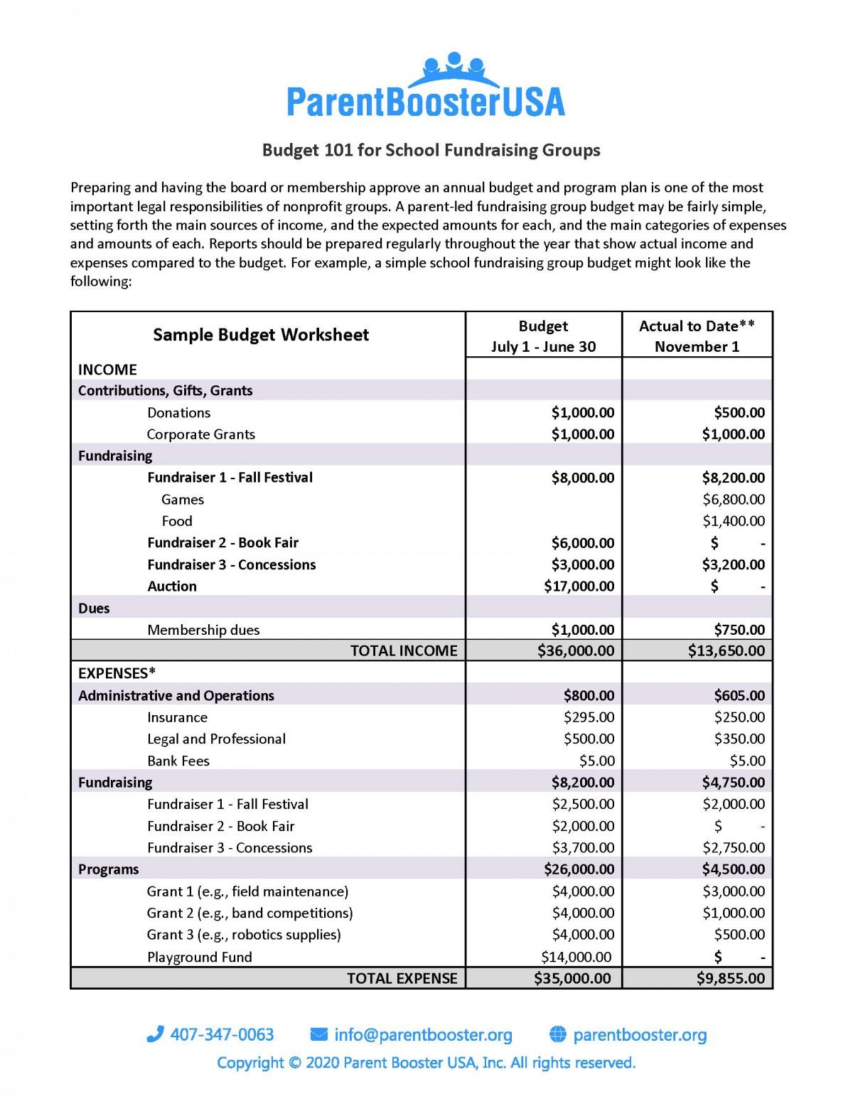 Booster Club Budgeting 101