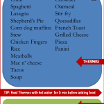 Easy Hot School Lunch List
