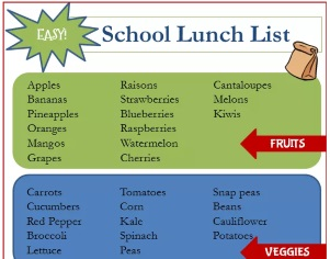 Easy School Lunch List via www.parentclub.ca