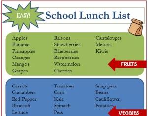 Easy School Lunch List via www.parentclub.ca