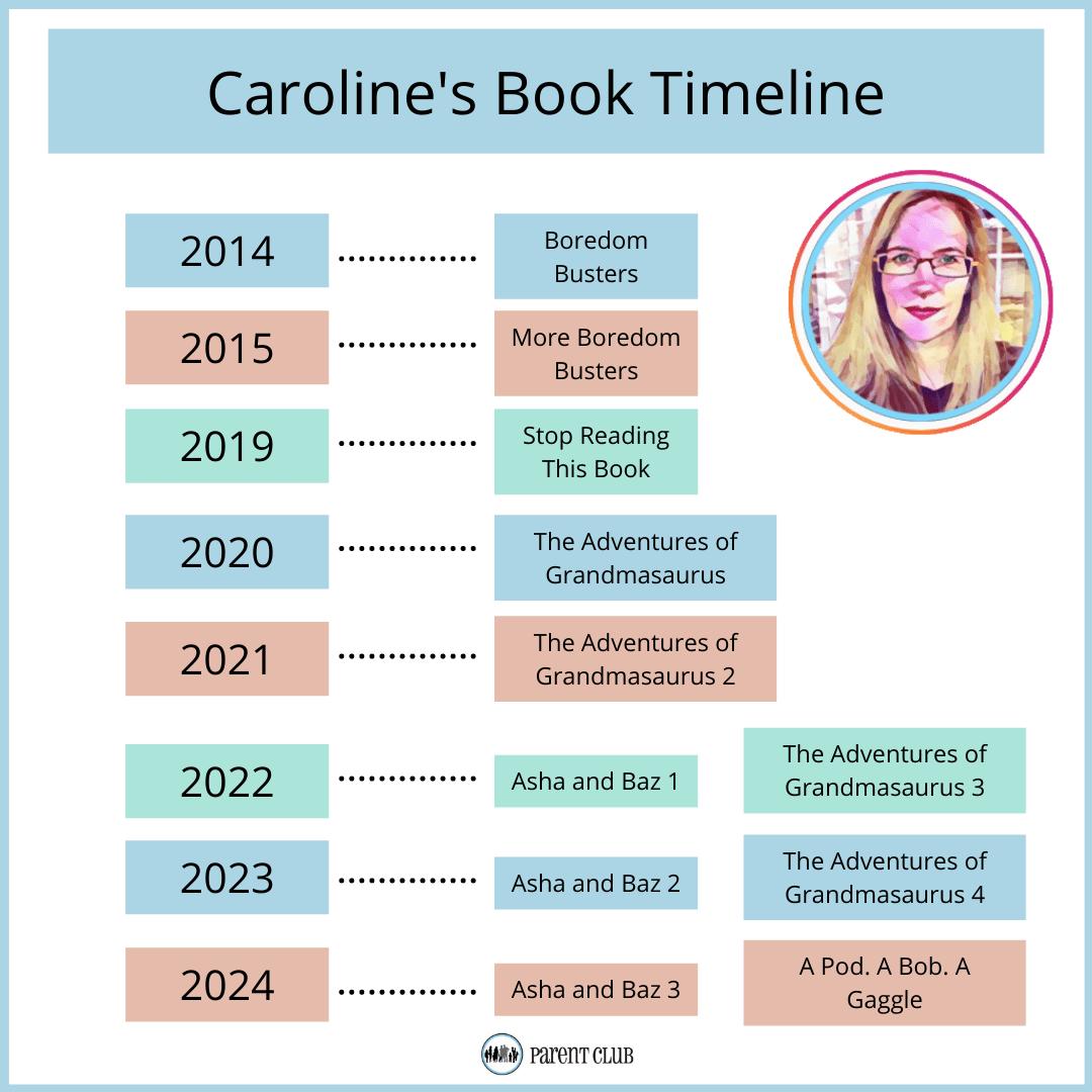 New Books from Author Caroline Fernandez via www.parentclub.ca