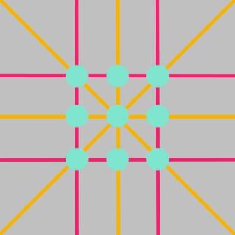 carré règle des tiers