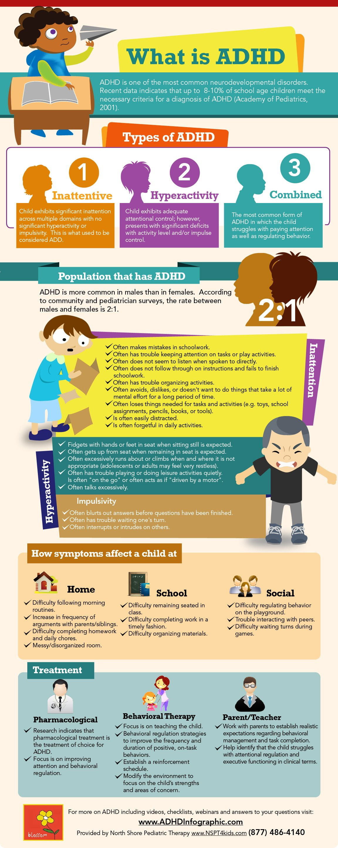Definition Of Adhd Parenting Adhd Amp Autism