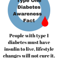 Click to learn the symptoms of diabetes. Know the symptoms and avoid a misdiagnosis!