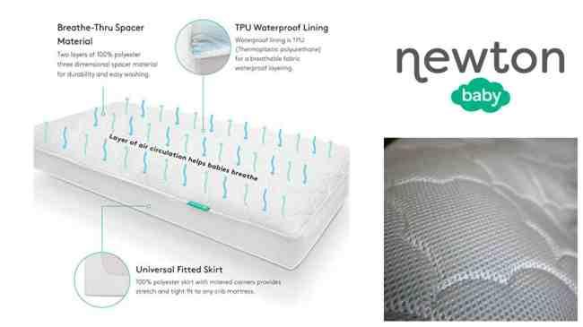 Newton Mattress pad