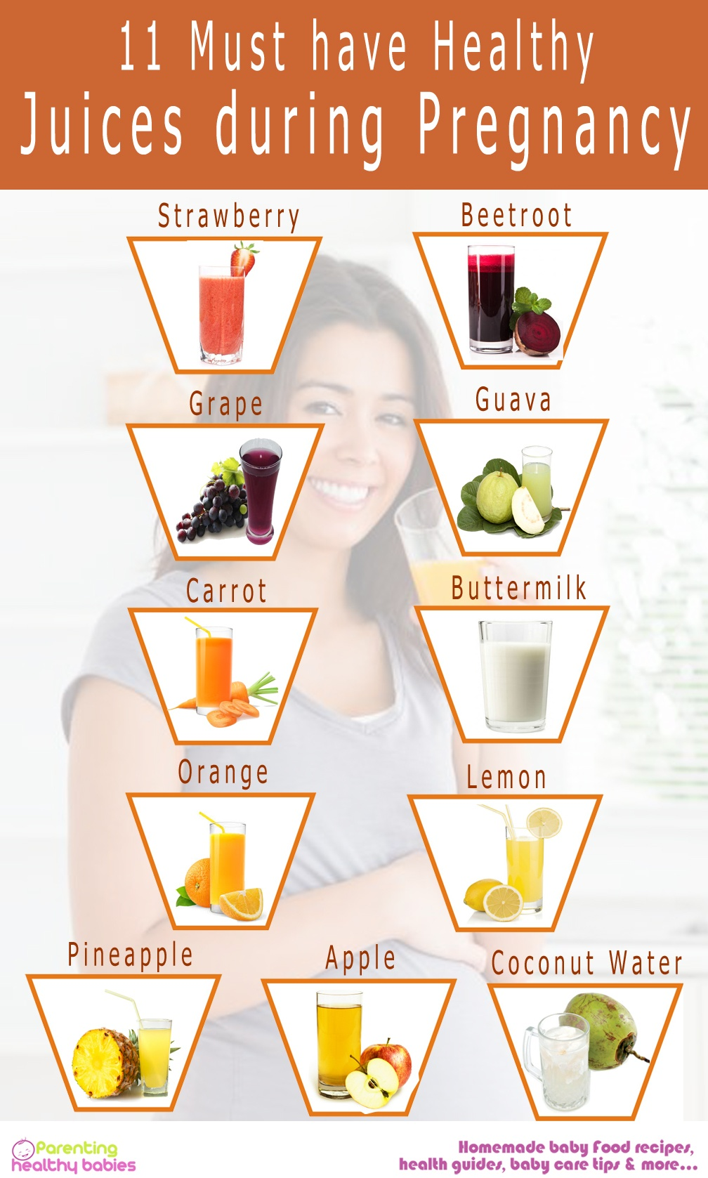 When Can Babies Have Juice : babies, juice, Healthy, Juices, During, Pregnancy