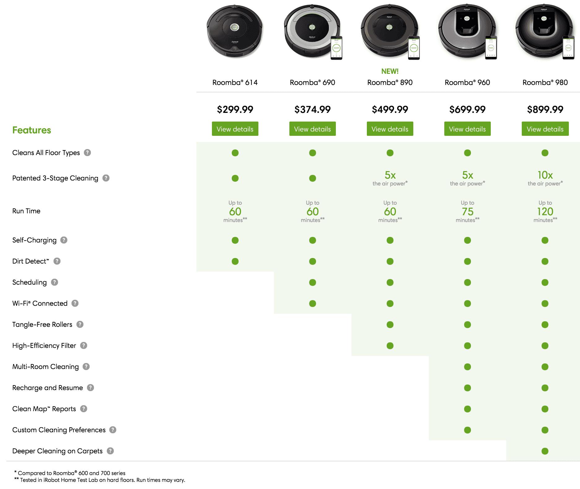 Roomba Comparison Table
