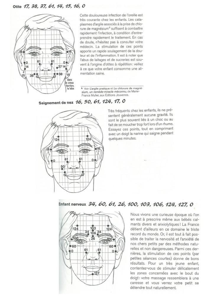 réflexologie faciale otite saignement de nez nervosité enfants