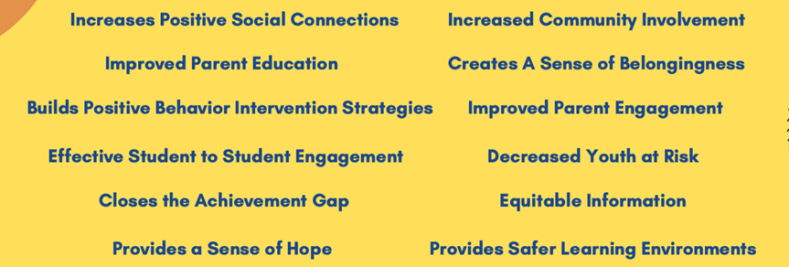 How social emotional learning helps build online and in-person connections for students, teachers Healthy-Community-Benefits-Chart