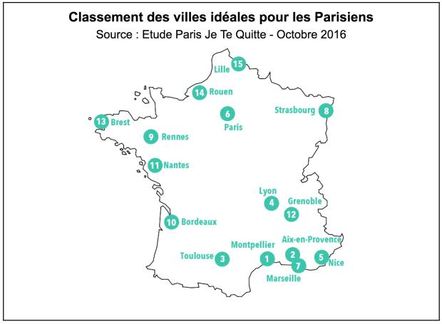 classement des villes de l'étude paris je te quitte
