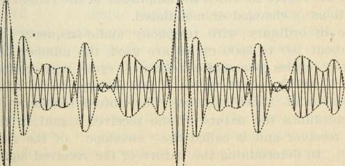 audio waves photo