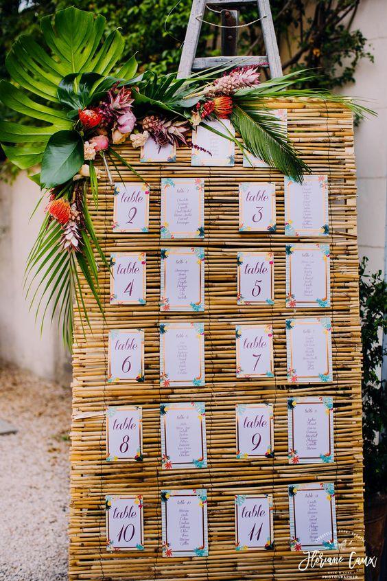 Thème-mariage-tropical-plan-table