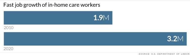 So many jobs, so few people... (1/2)