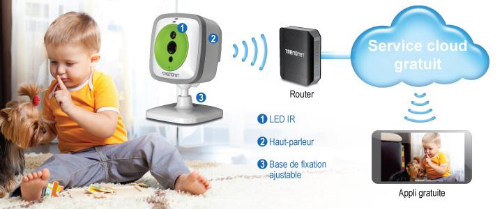 Surveiller B 233 B 233 Avec La Cam 233 Ra Baby Cam De Trendnet