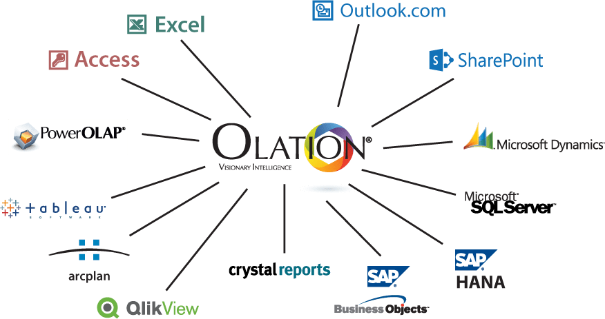 Olation - Old, replaced 3/3/16 | PARIS Tech