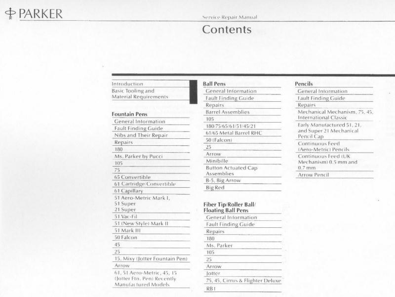 Parker service manual