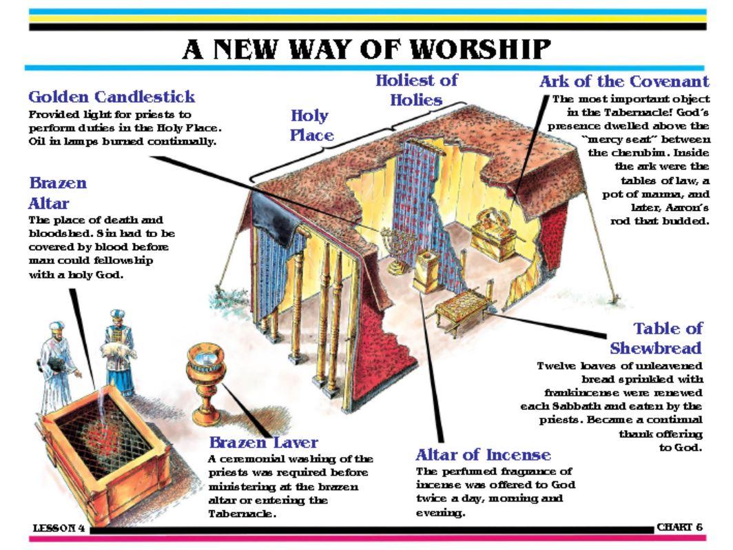 Parker Pentecostal Church