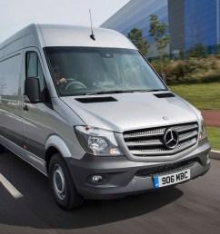 mercedes benz sprinter full review on parkers vans front exterior [ 1752 x 1168 Pixel ]