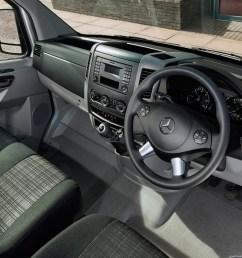 mercedes benz sprinter full review on parkers vans cabin [ 1752 x 1168 Pixel ]