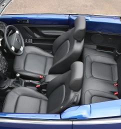 volkswagen beetle cabriolet 2003 2010 features equipment and accessories parkers [ 1752 x 1128 Pixel ]