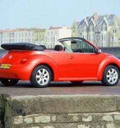 volkswagen beetle cabriolet 2003 2010 features equipment and accessories parkers [ 1024 x 770 Pixel ]