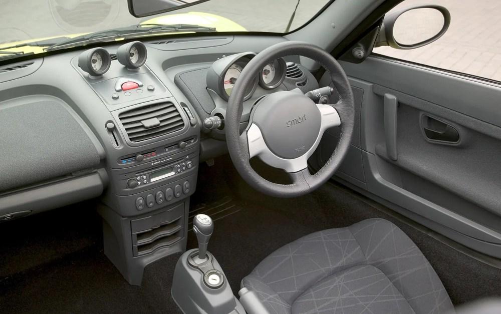 medium resolution of wrg 9159 smart car fuse boxpion smart car fuse box club car fuse box location