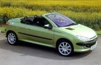 Peugeot 206 Coup Cabriolet (2001 - 2007) Photos | Parkers