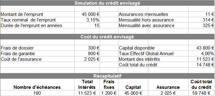 RentaGarage 2 est un simulateur pour renegocier son prêt immobilier