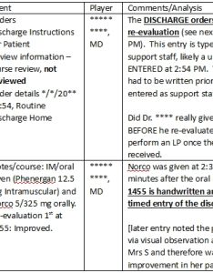 Sample report also the case that proved me wrong parks place legal nurse consulting rh parksplaceconsulting