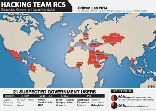 Hacking Team: sono state fatte pressione sul MISE?