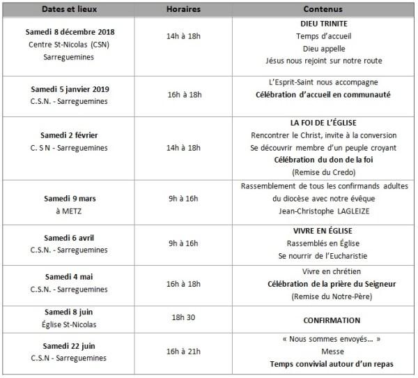 Job datant Saint Etienne 2014