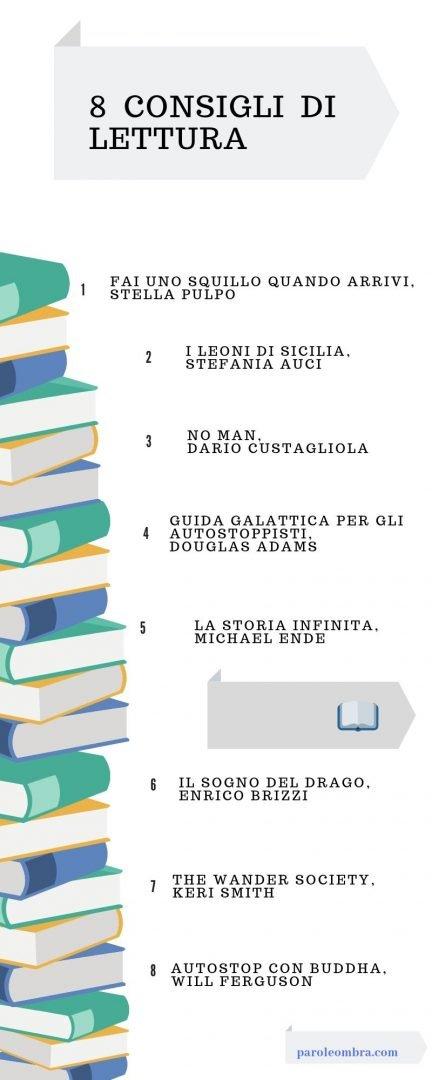 Otto consigli di lettura: libri per l'estate