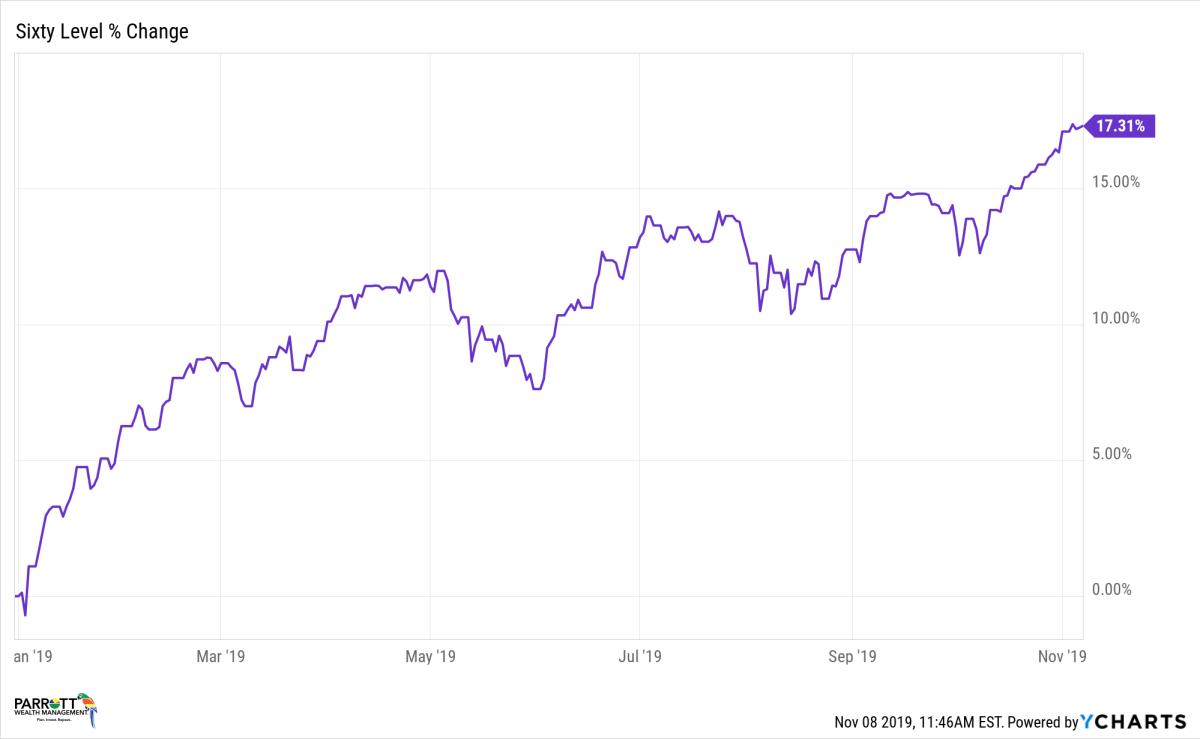 P176514_chart