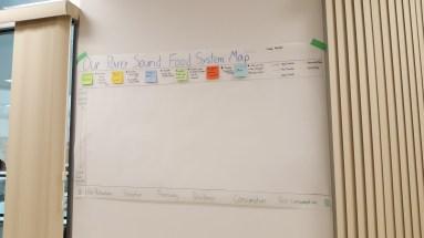 blank food map