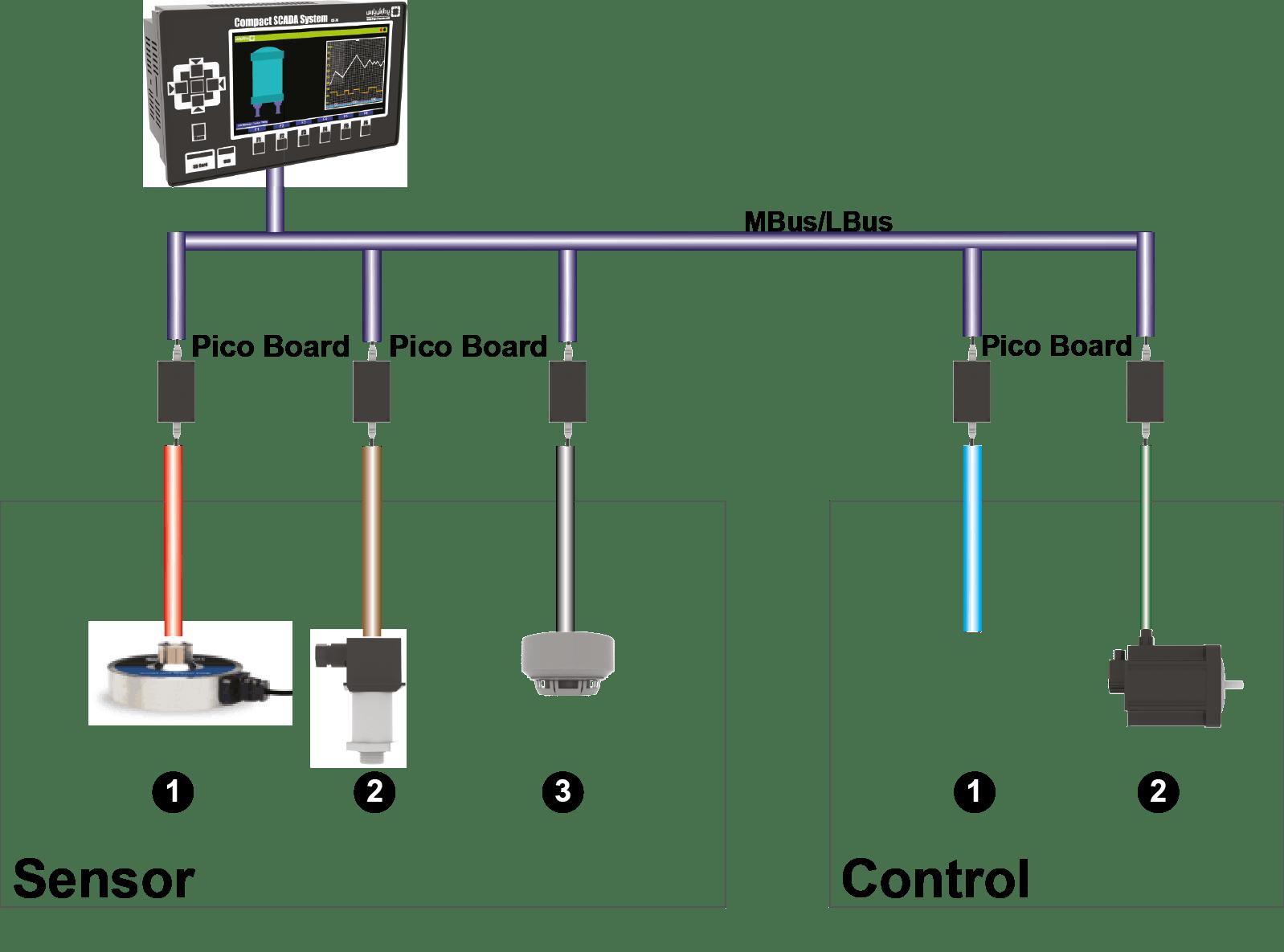citroen c4 wiring diagram vw passat engine light torzone org auto
