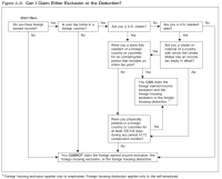 Earned Income Credit Flow Chart - Developments in child ...