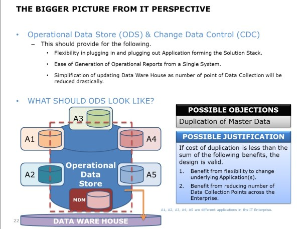 Centralising Master Data - Slide 7 - Updated