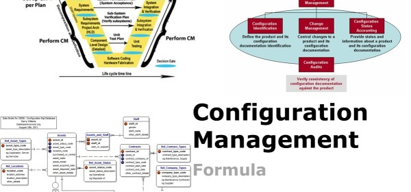 Configuration Management Formula – Slide 1