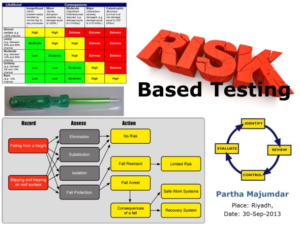Risk Based Testing - Slide 1