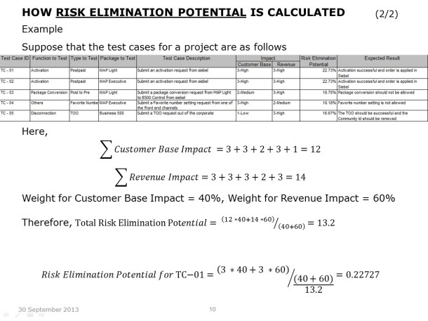 Risk Based Testing – Slide 10
